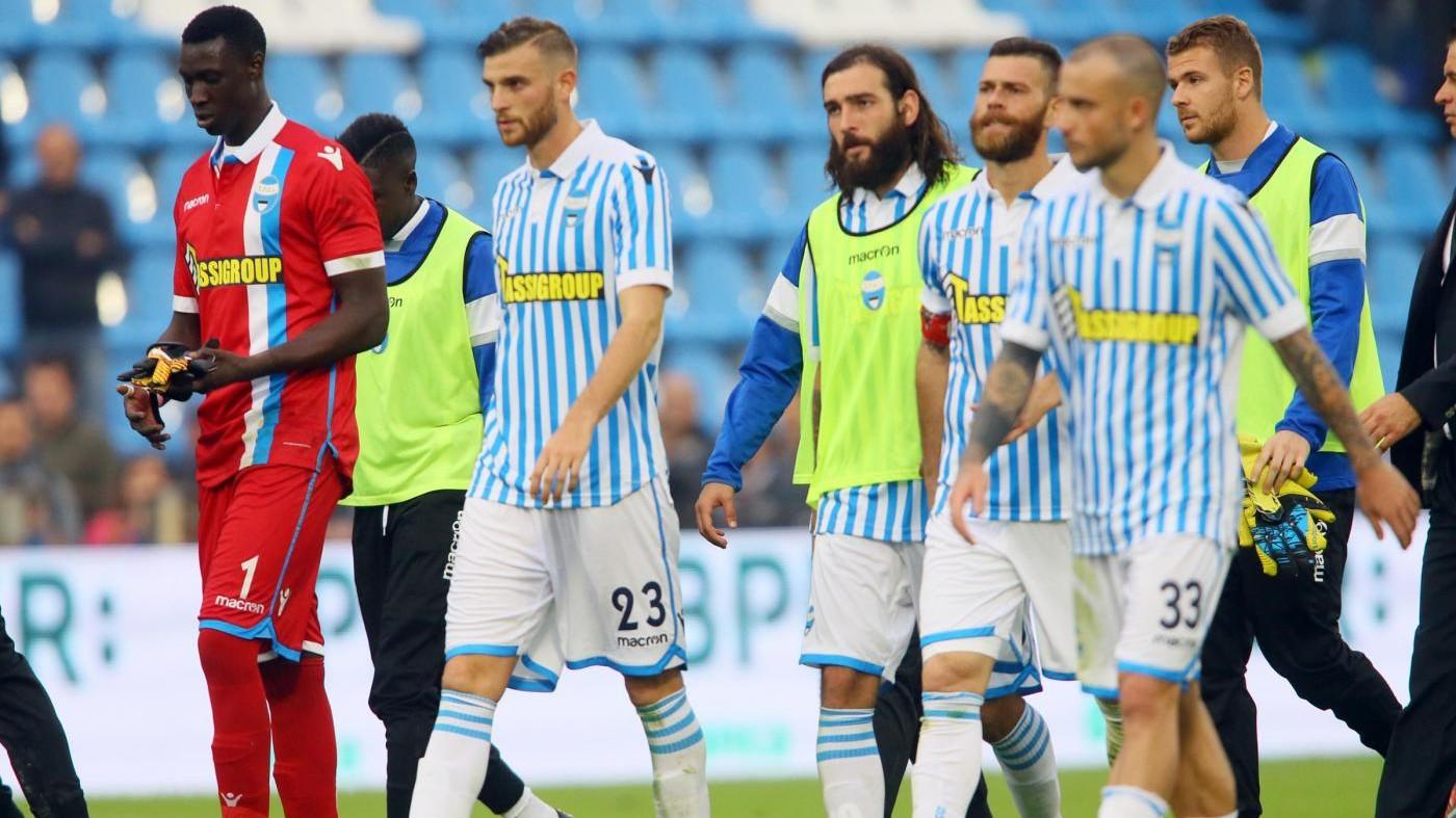 Serie A, Spal-Sassuolo 0-1 / Il fotoracconto