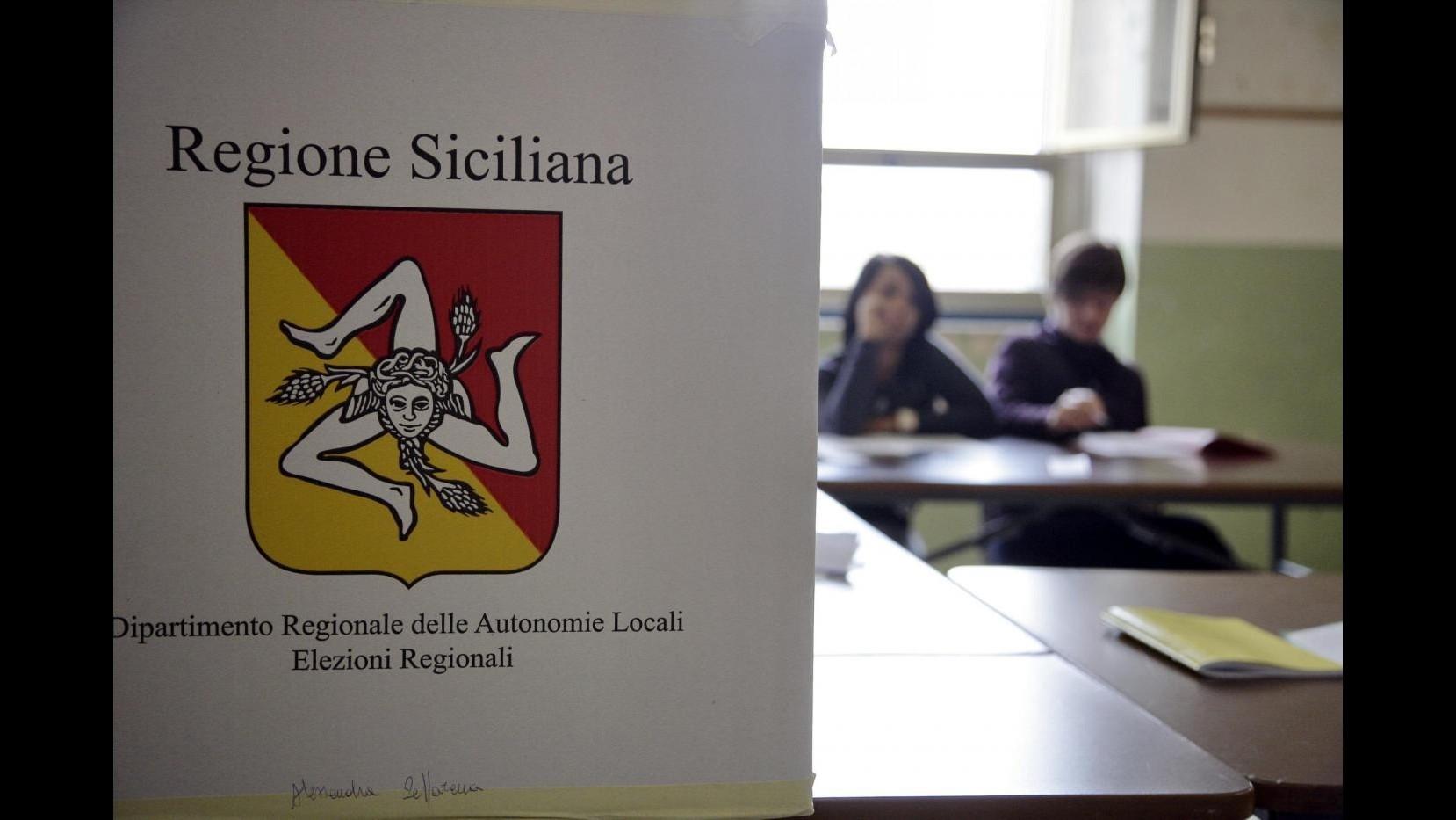 Regioni, Sicilia spende per il personale 5 volte Lazio e Piemonte.Toscana e Trentino le più virtuose