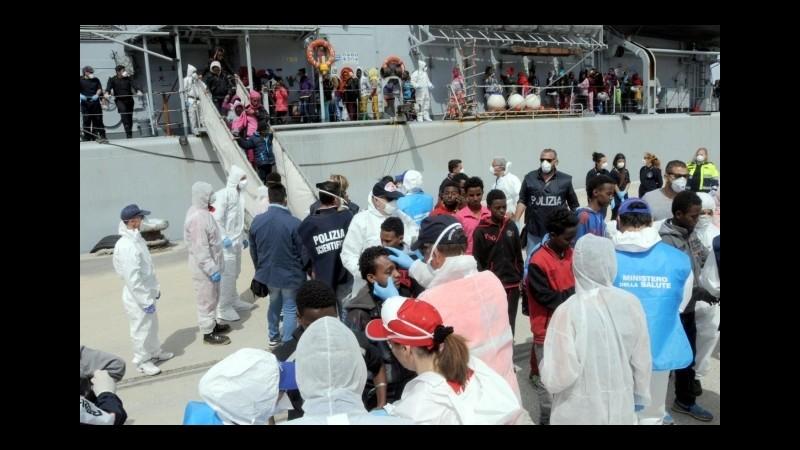 Sbarchi, 106 migranti soccorsi nella notte al largo della Calabria