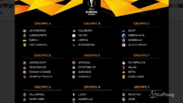 Sorteggi Europa League: andata bene al Milan, meno alla Lazio