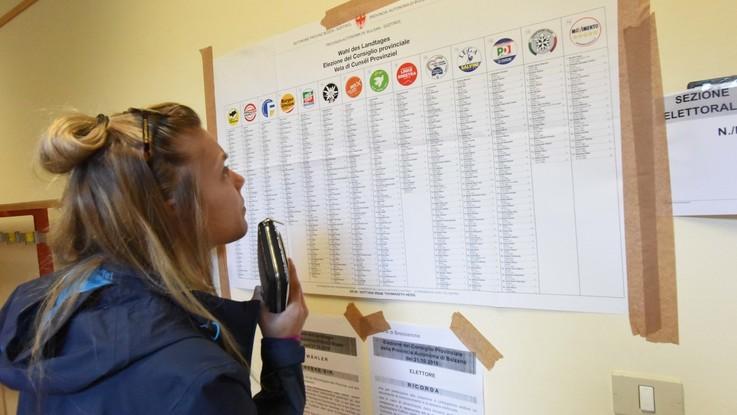 Elezioni provinciali Trentino e Alto Adige. Cala il Svp, vola la Lega, bene il neo partito di Kollensperger (ex M5S)