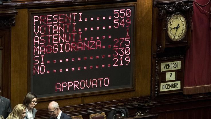 Manovra Camera Senato voto legge di bilancio
