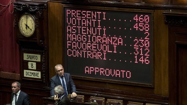Manovra, ok dall'aula della Camera con 312 sì e 146 no: ora passa al Senato