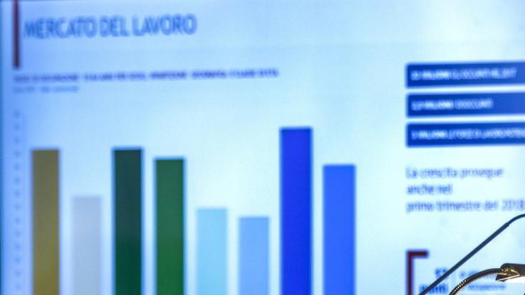 Istat, la fiducia continua a calare: record negativo da imprese e consumatori