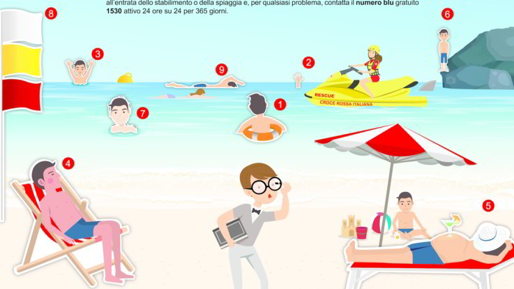 "Croce rossa domenica 28 luglio in più di 300 spiagge: ""Vacanze senza rischi per salute"""