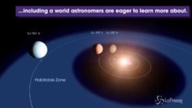 Scoperti tre pianeti simili alla Terra, uno potrebbe avere acqua in superficie