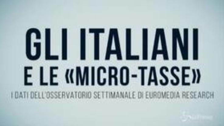 Fisco, Euromedia: Per il 70,3% italiani le micro-tasse graveranno su consumatori