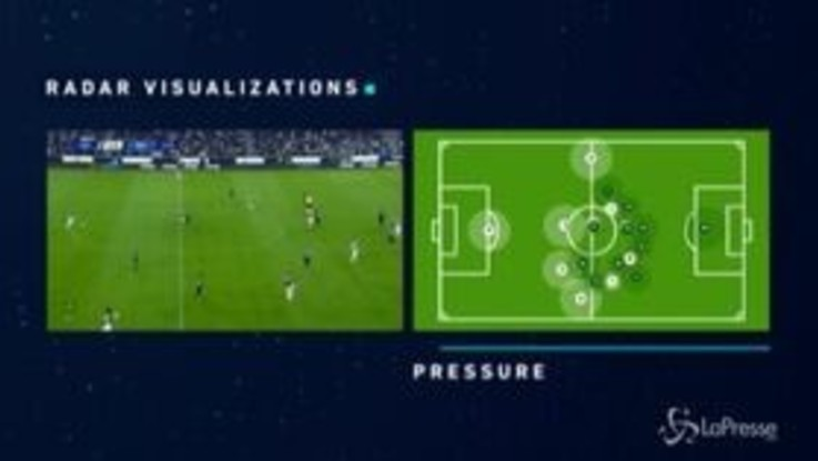 Serie A, la Lega presenta i 'Virtual Coach'