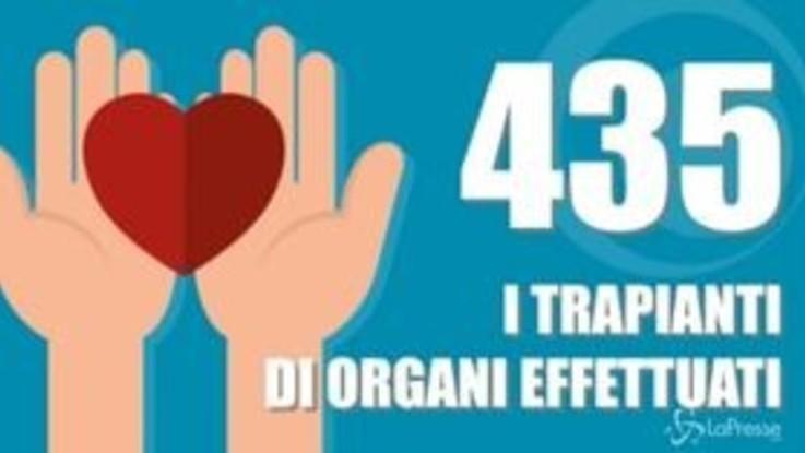 Donazione e trapianto di organi: il Piemonte si riconferma all'avanguardia