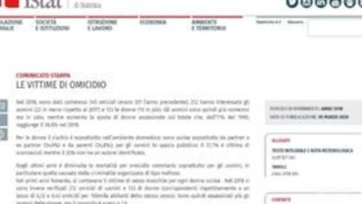 In Italia calano gli omicidi, ma aumentano i femminicidi