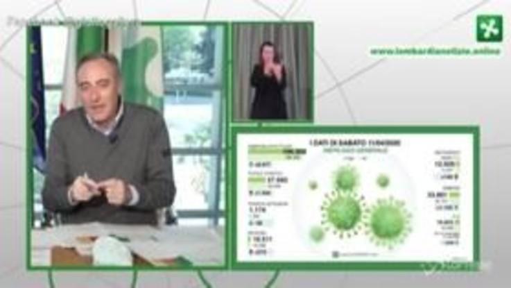 """Coronavirus, Gallera: """"In Lombardia aumentano i contagi, più 273 morti, ma il virus è meno letale"""""""
