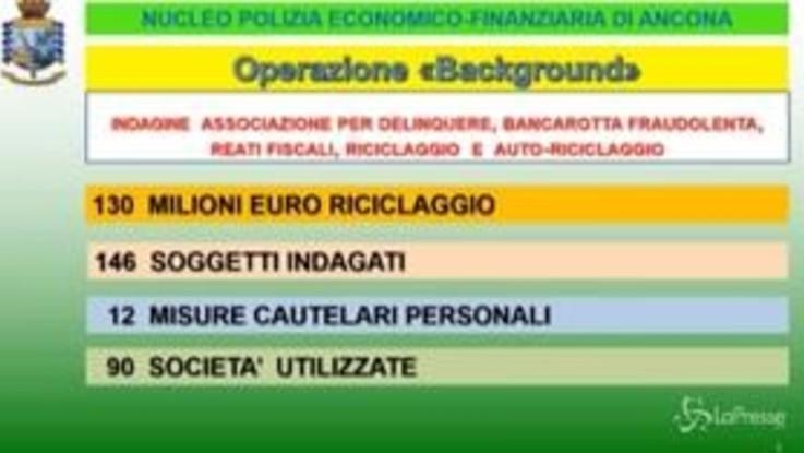 Ancona: riciclaggio da 130 milioni, 12 arresti