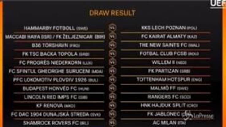 Sorteggi Europa League, il Milan inizia in Irlanda