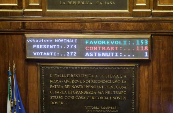 Senato - Legge di bilancio 2021