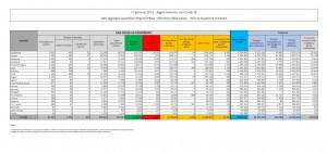 Dati Coronavirus Italia 17 Gennaio 2021