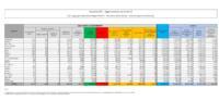 dati covid 16 aprile, tabella coronavirus