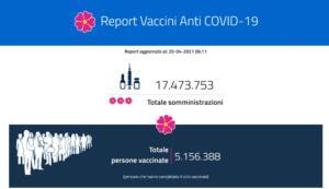 report Vaccini Italia