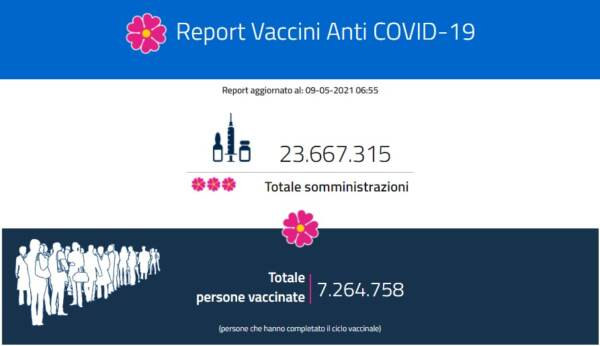 Il report vaccini del 9 maggio: i dati regione per regione
