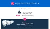 Report Vaccini anti COVID-19 martedì 11 maggio