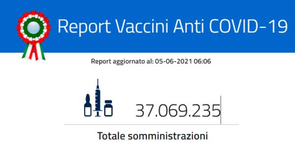 Report vaccini del 5 giugno: 37.069.235 dosi somministrate