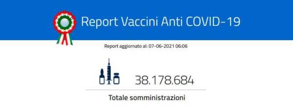 Vaccini, tabella ministeriale