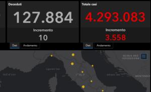 Il bollettino Covid del 20 luglio: 3.558 casi e 10 morti